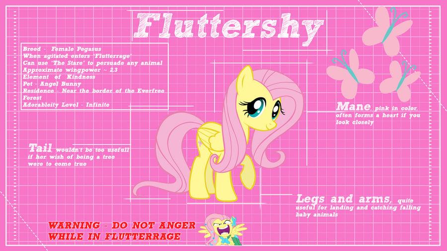 Fluttershy Design