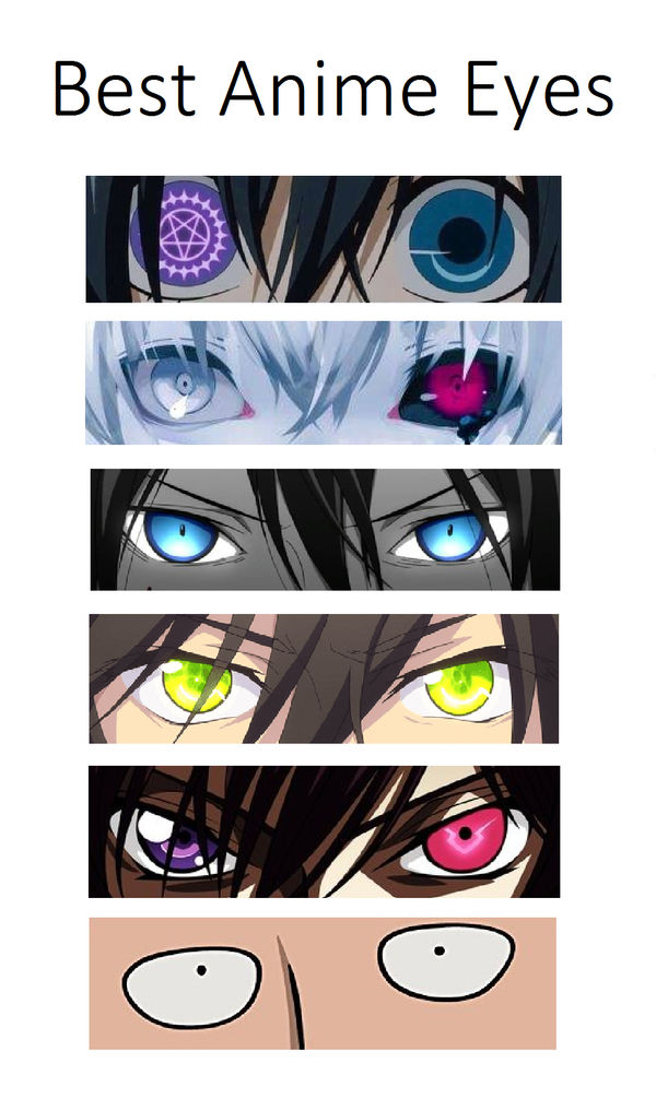 Best Anime Eyes By Sam Lim