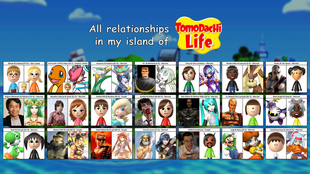 Daisy Mii Qr Code Tomodachi Life: Tomodachi Life: All Relationships By AtomicLugia On DeviantArt