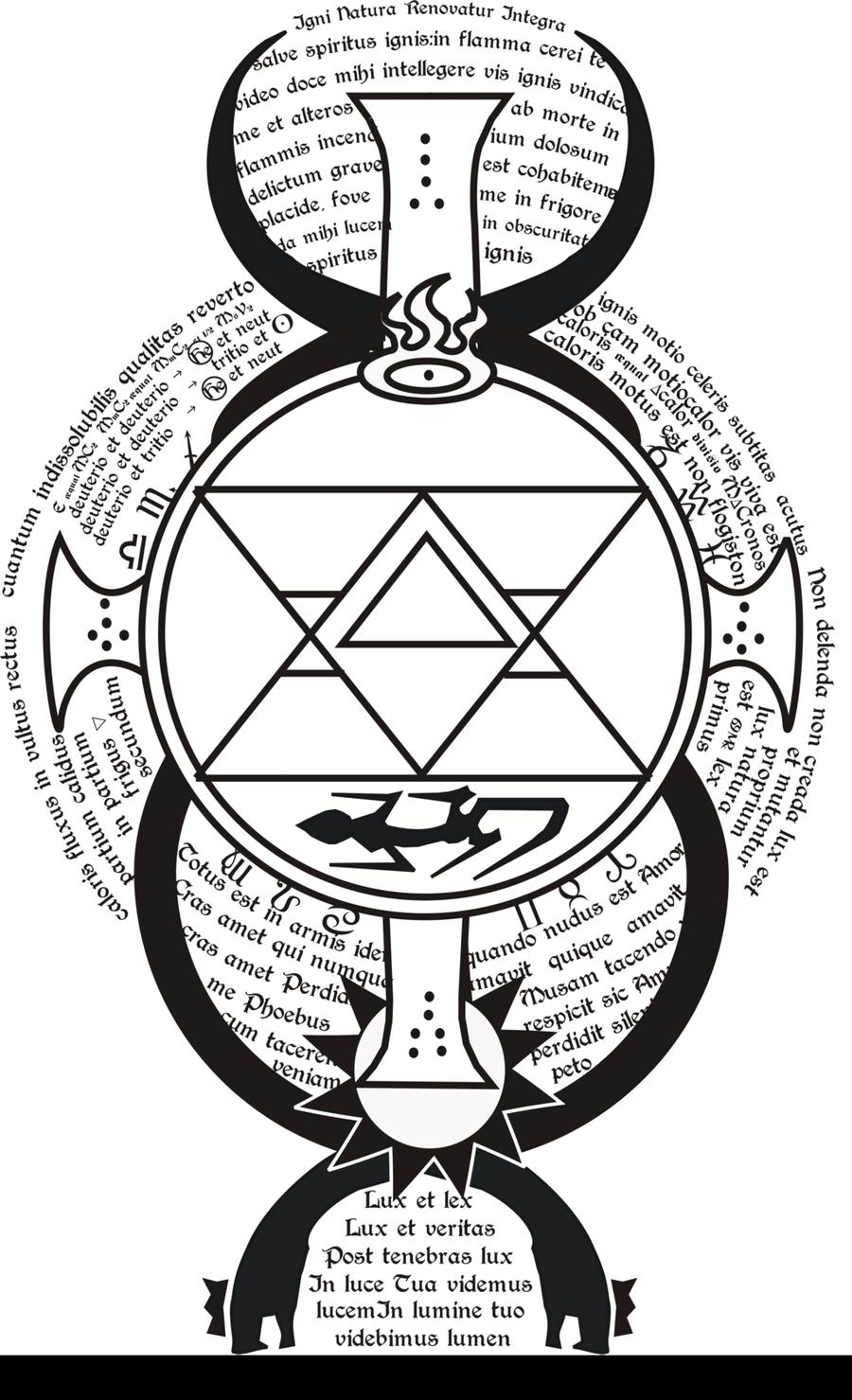 Reading Up On Semiotics Case Study Fullmetal Alchemist Mins