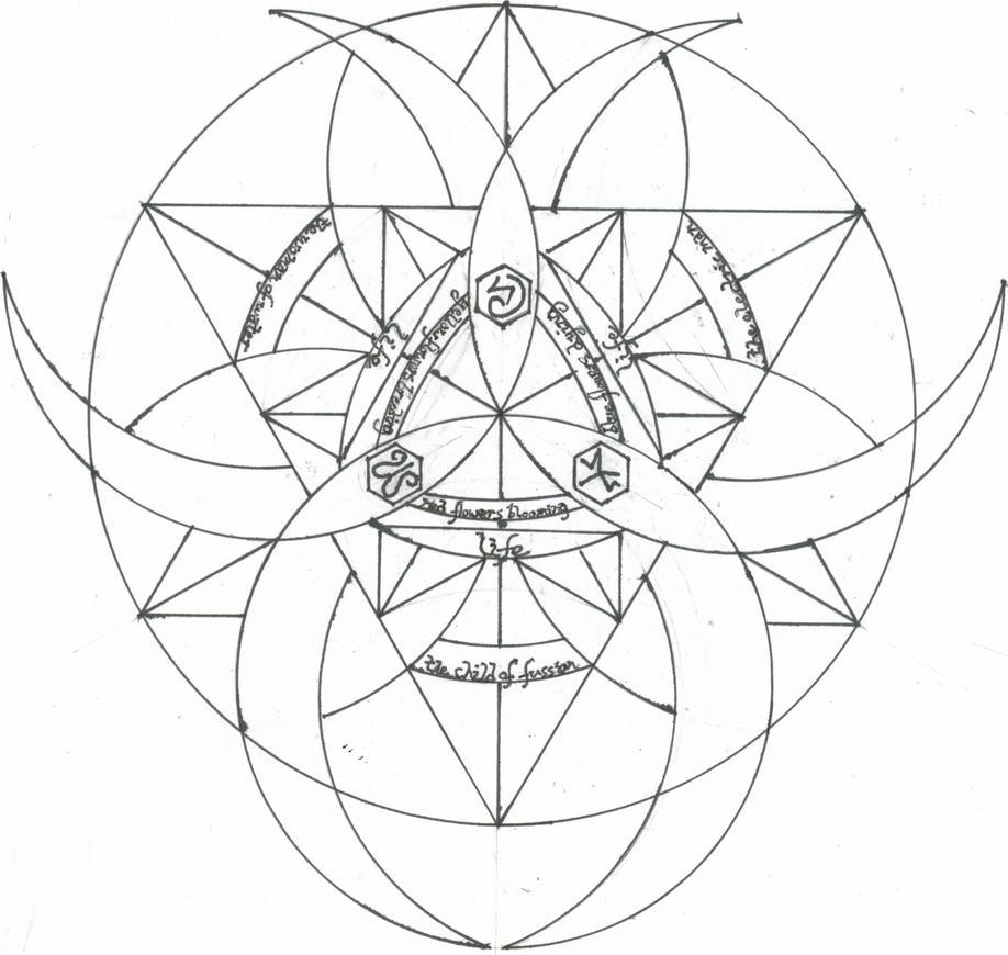 Saizen's Steel Smith Alchemy Transmutation_Circle_2_by_MustelaFuro