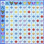 SSEC- Relationship Compatibility chart