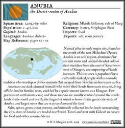 Anubia FACT BOX