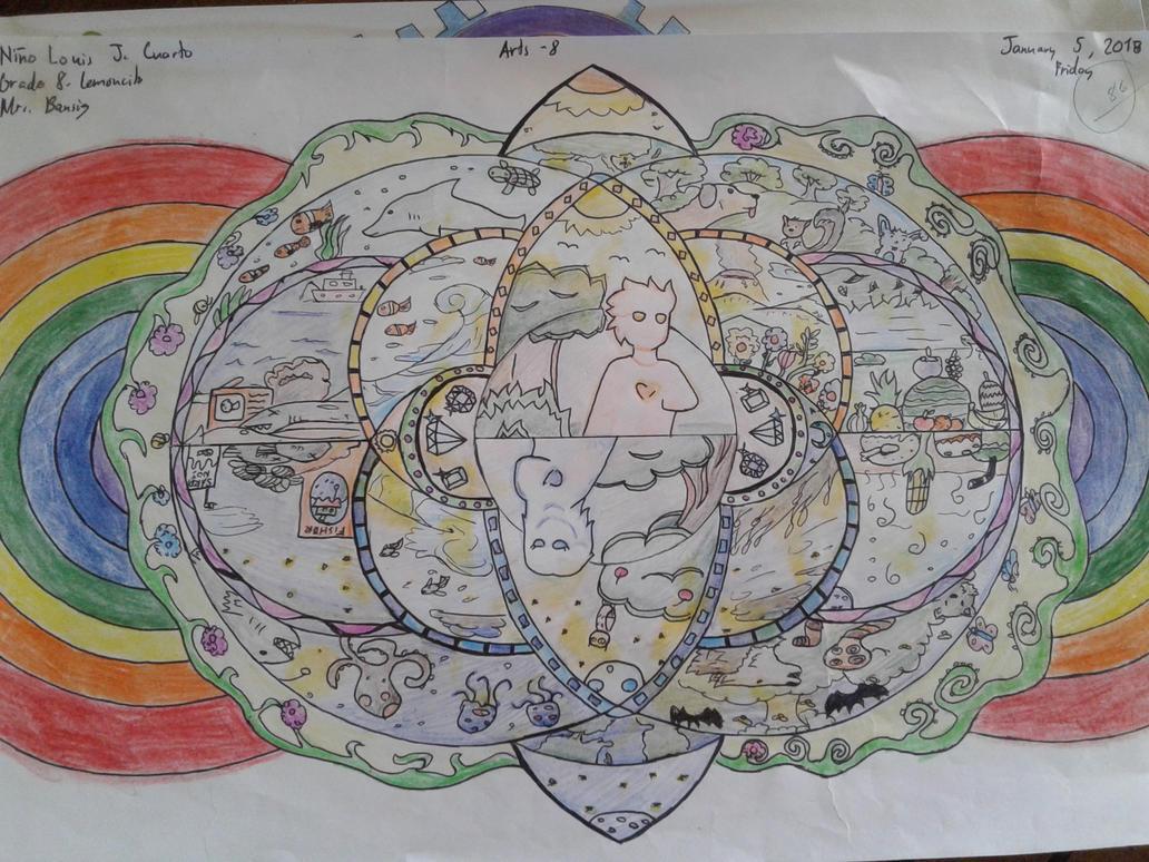 RANGOLI Art by Jezsaisie