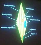 Anatomia 17-10-2012 part 10