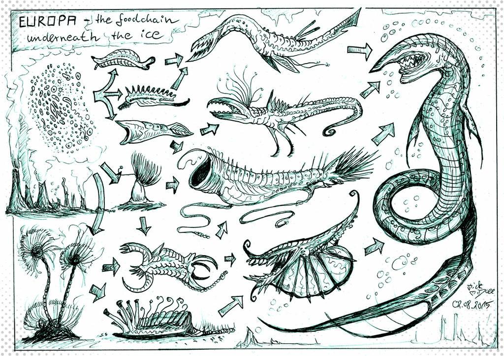 Europa - the foodchain beneath the ice by MickMcDee