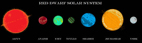 Red Dwarf Solar System by MickMcDee