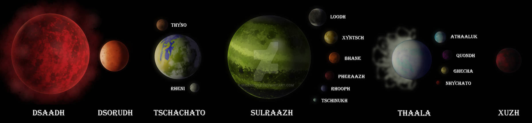 DSAADH Solar System (with MS Pain' 3D)