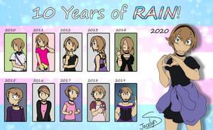Ten Years of Rain