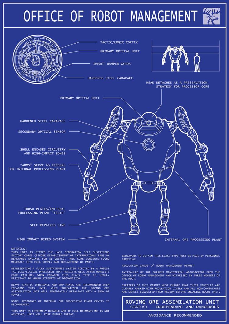 Robot Blueprints 01 By Jordanoth On Deviantart