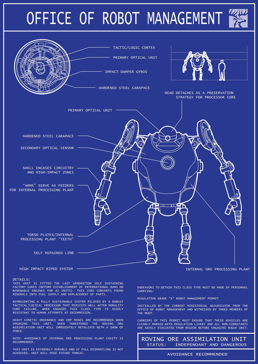 Robot Blueprints 01 By Jordanoth On Deviantart