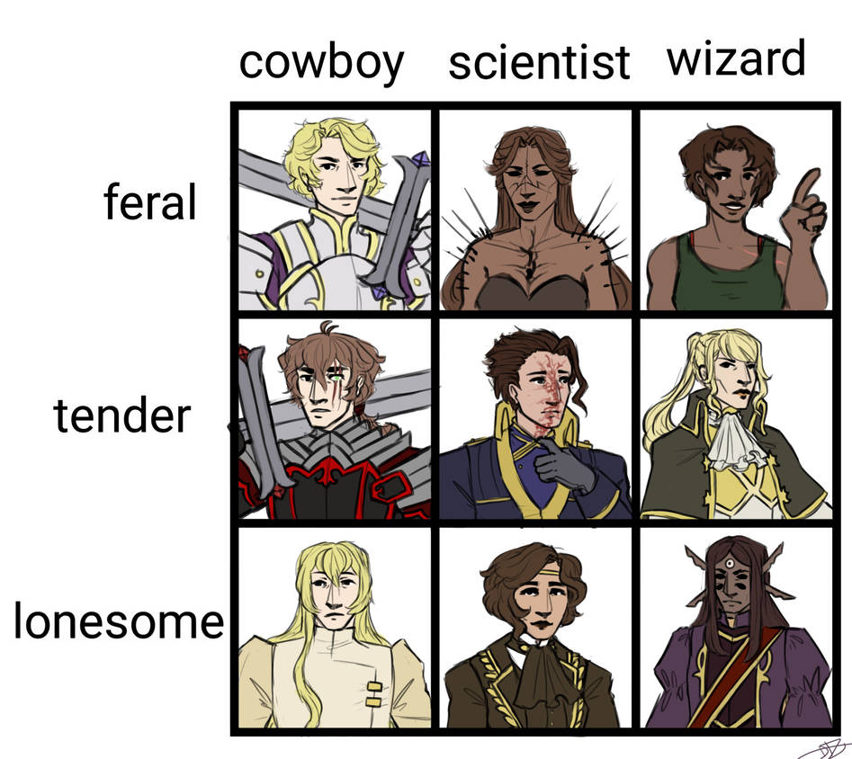 alignment chart by dragontamer75