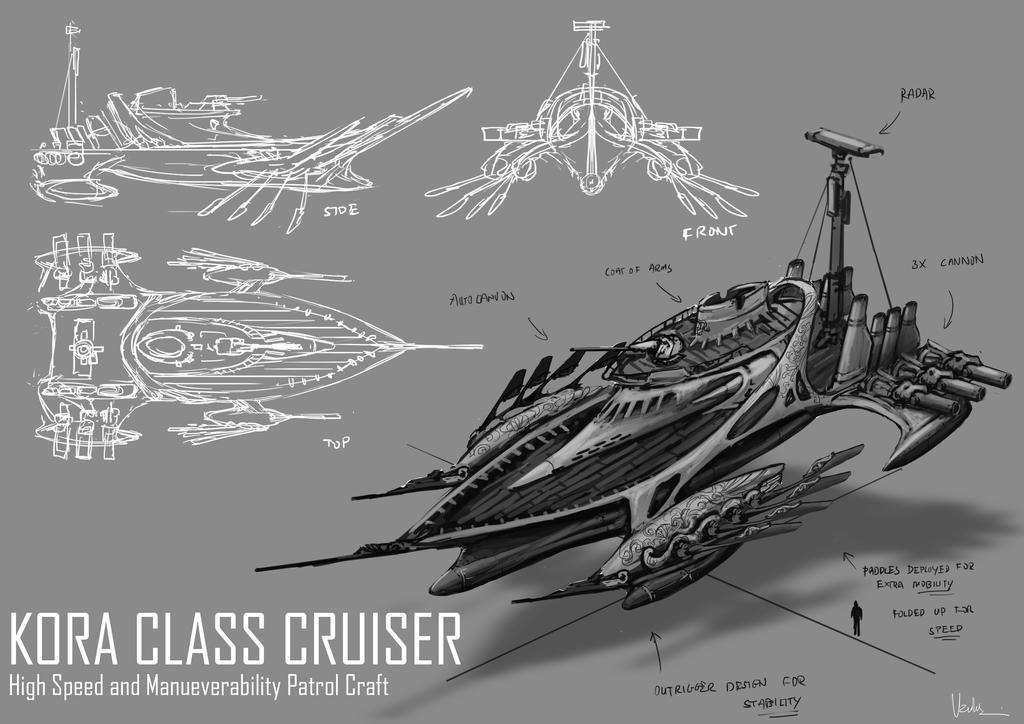 Kora Class Cruiser by UzukiNoKaze