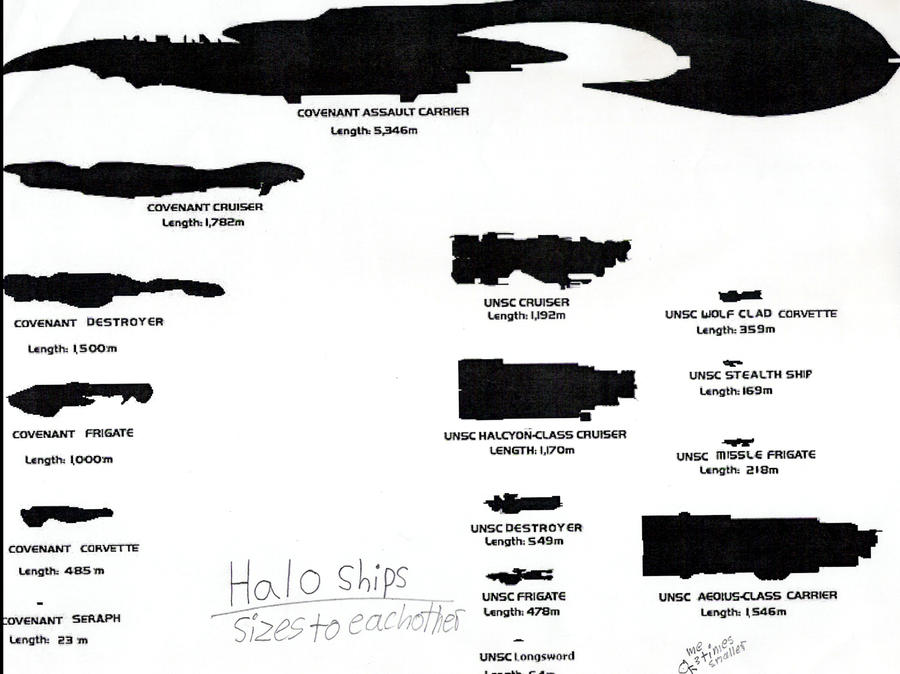 Halo Ships Related Keywords & Suggestions - Halo Ships ...
