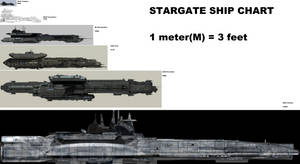 Stargate Size Chart