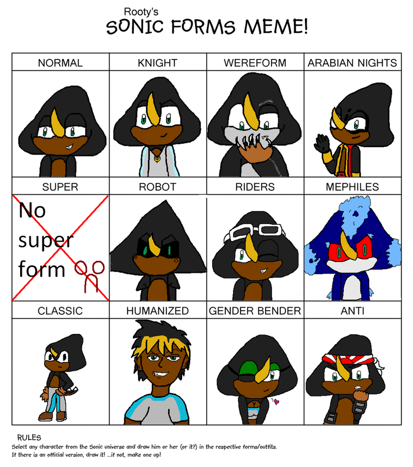 Forms Meme :Unknown: By Kaity-Chameleon On DeviantArt