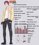 .Naruto.Character Sheet .- Masamune Uzumaki.