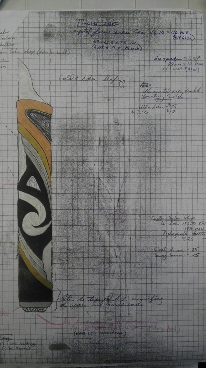 Master Gwynn's Lightsaber Concepts 3 by CosmicCastawayG