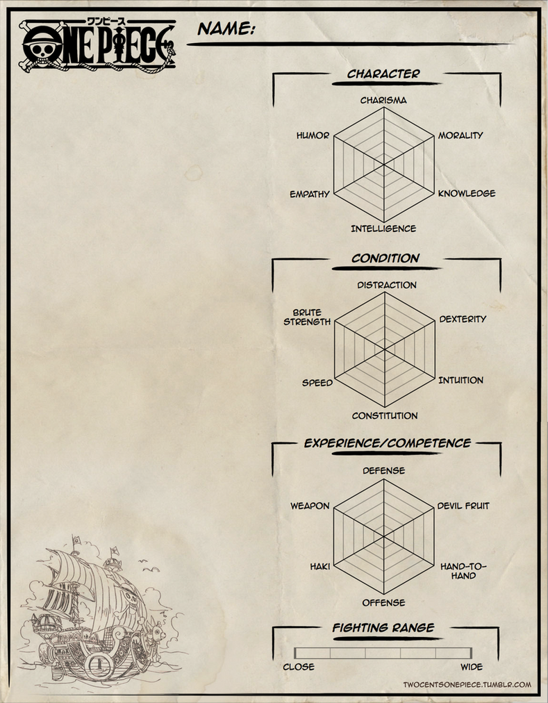 template- OC Ability Chart (One Piece) by Klexenia on DeviantArt