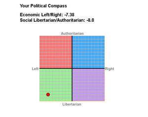 My second political compass