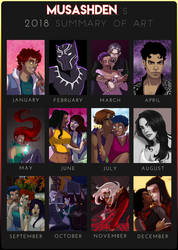 2018 Art Summary by Musashden