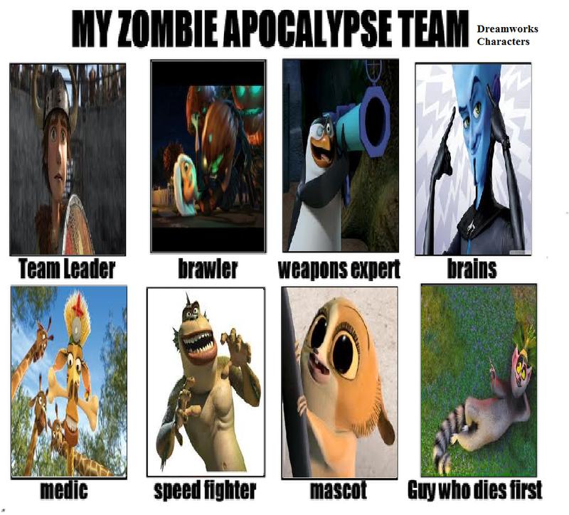 Zombie Apocalypse Team By Averagejoeguy2 On DeviantArt
