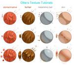Texture/Shading Tutorial