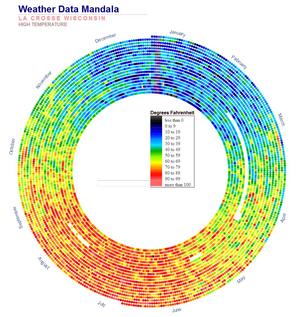 Weather Data Mandala by lepton