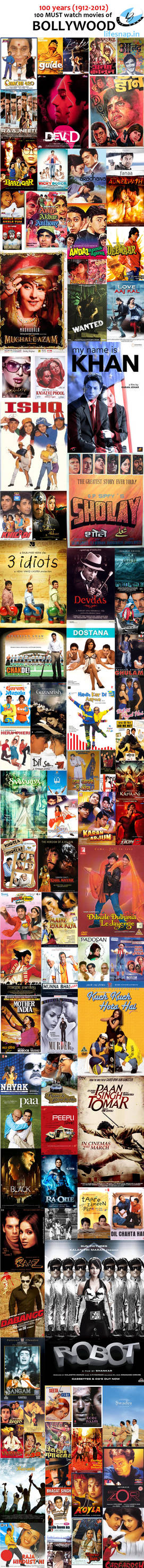 100 Bollywood Movie