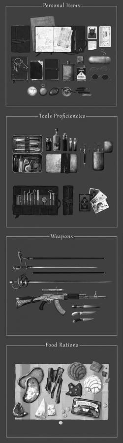 DnD: Otho's Inventory