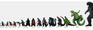 ULTIMATE Godzilla Height Comparison