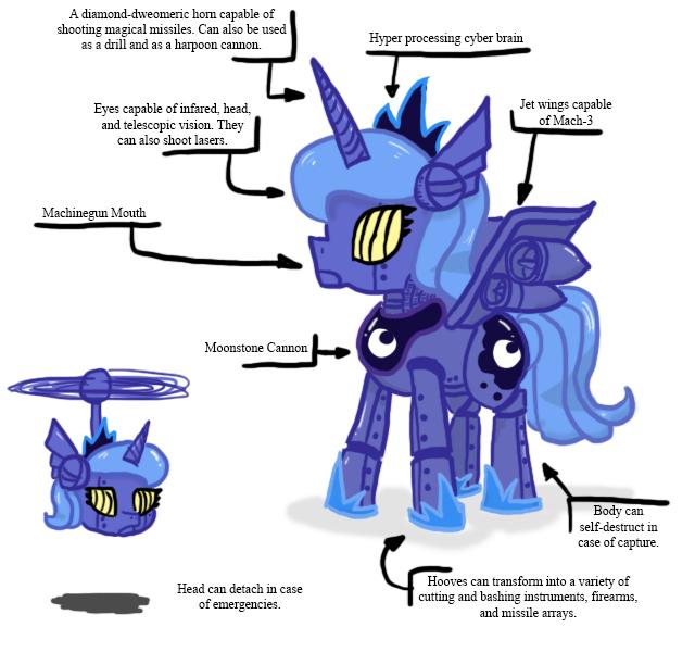 Robo-Luna by FicFicPonyFic