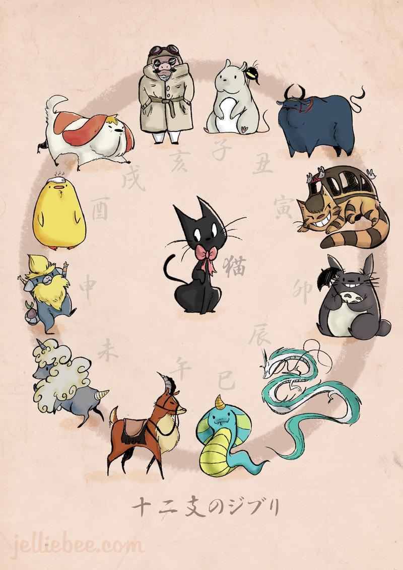 Ghibli Zodiac