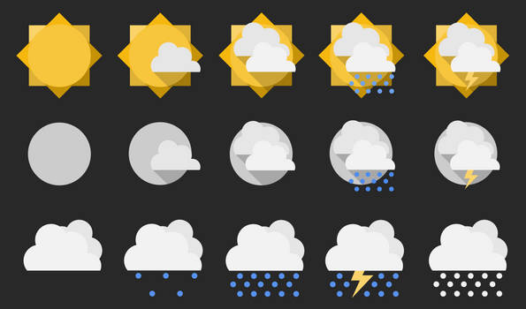 Plex Weather Skin - Beautiful Widgets