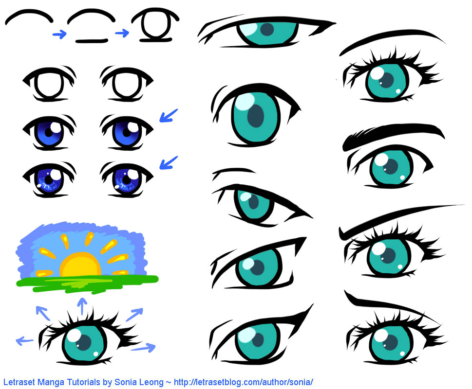 Drawing Manga Eyes - Basics by sonialeong