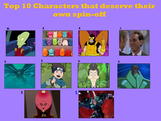 Top 10 Characters That Deserve A Spin-off