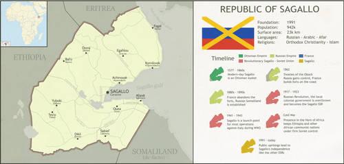 Republic of Sagallo