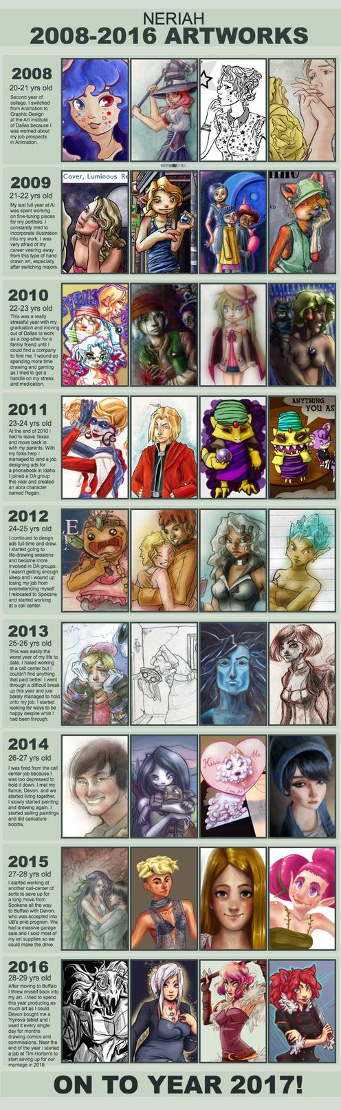 2008-2016 Artworks by Neriah