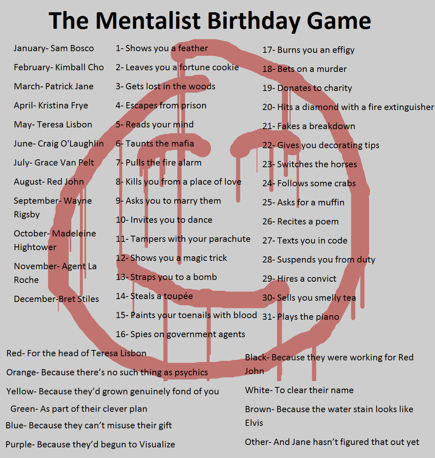 the mentalist birthday game by flyingguineapig on deviantart