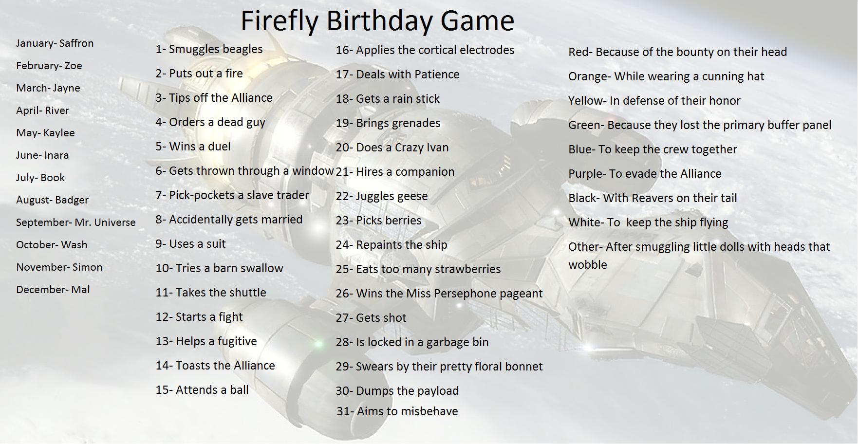 Firefly birthday game by FlyingGuineaPig on DeviantArt