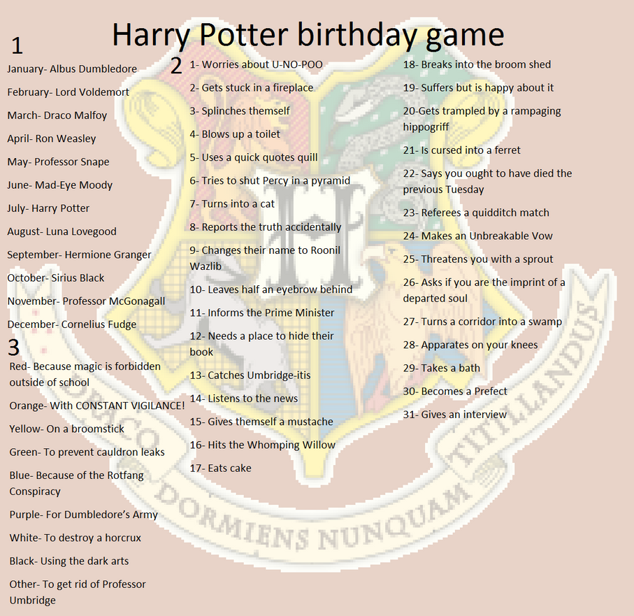 Harry Potter Birthday Game By FlyingGuineaPig On DeviantArt