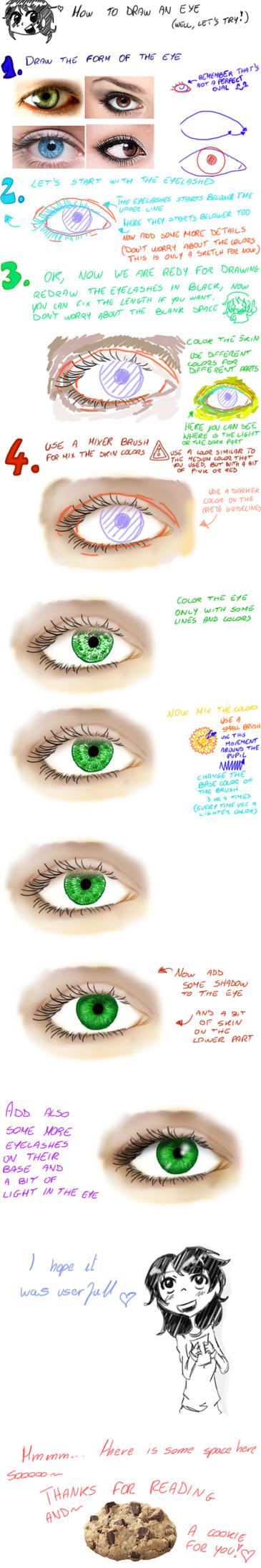 Eye tutorial by Chocho-Takeda
