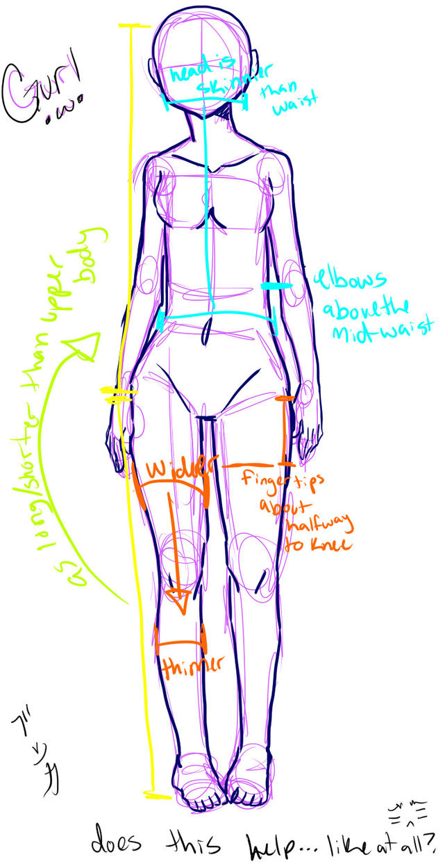 How To Draw Female Body | New Calendar Template Site