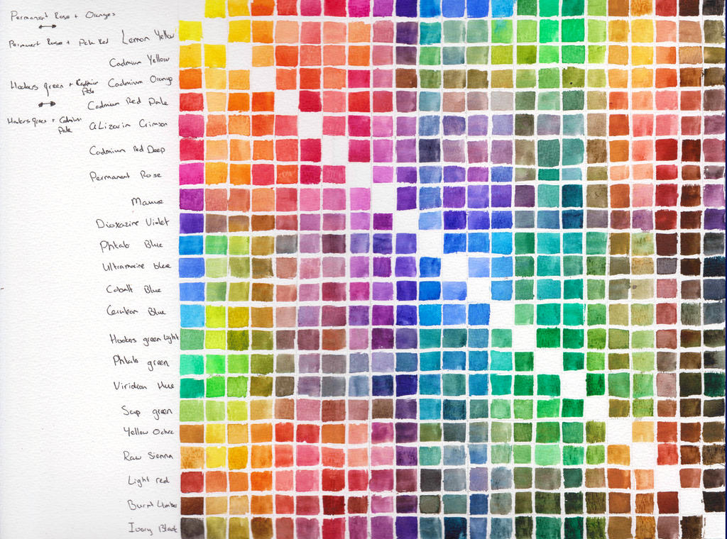 Winsor And Newton Cotman Mixing Chart By Eyliana