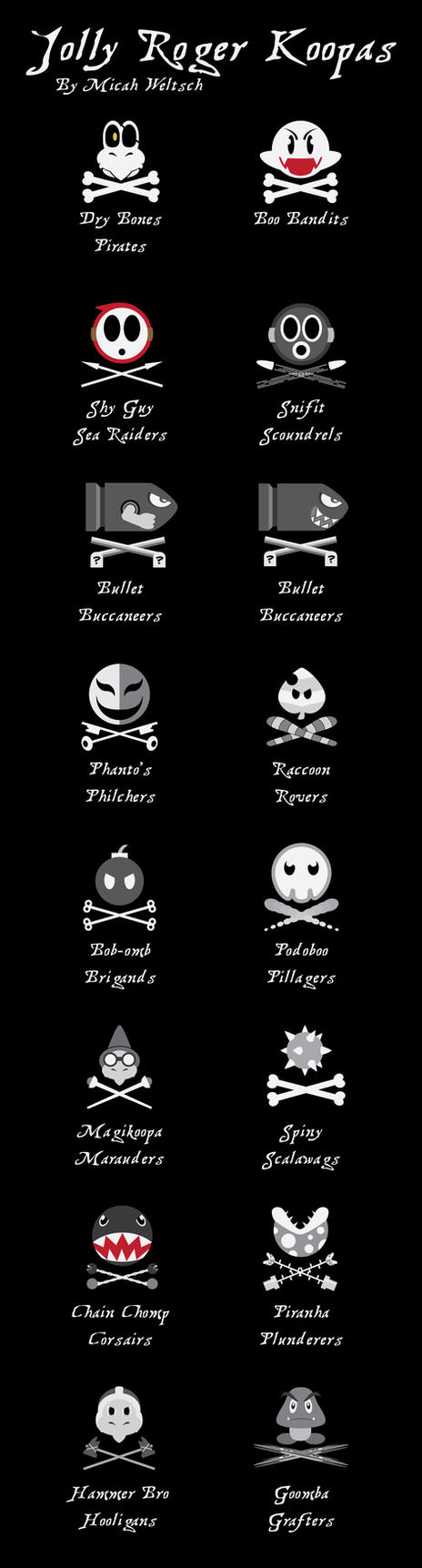 Jolly Roger Koopas by micahdraws