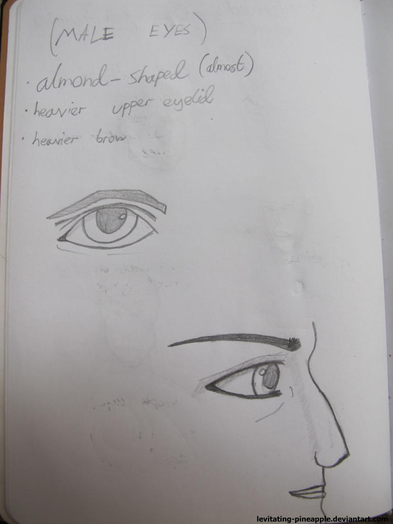Human Anatomy Practice: Male Eyes #1 by Levitating-Pineapple on ...