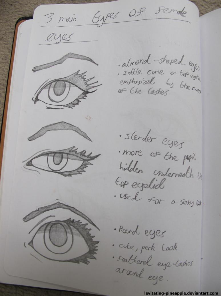 Human Anatomy Practice: Female Eyes #2 by Levitating-Pineapple on ...