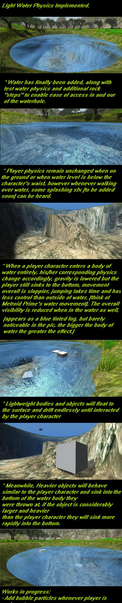UNITY: Implemented Water Physics by RAVSO