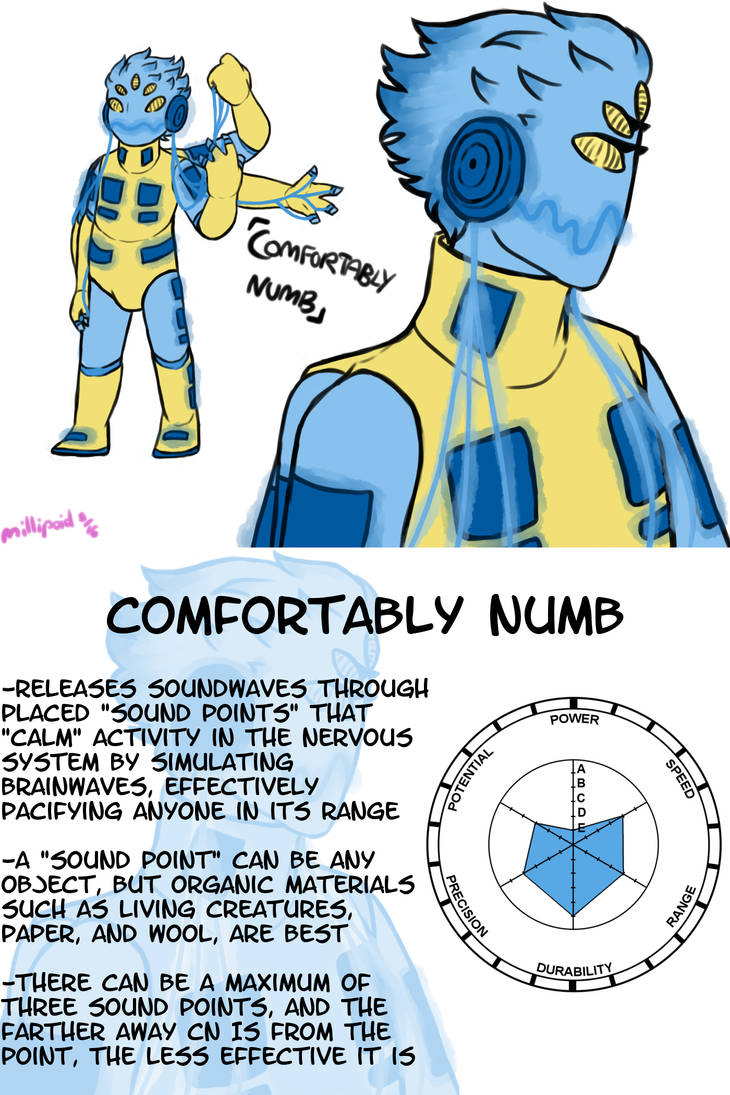 Comfortably Numb [STANDSWAP] by hissingfits on DeviantArt