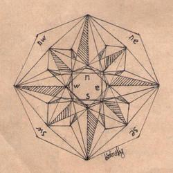 windrose sketch